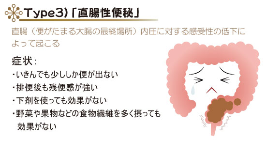 Type3)「直腸性便秘」