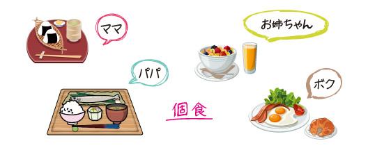 家族が別々に好きなものを食べる・・・個食の図