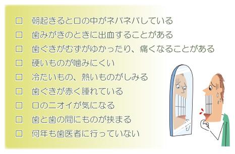 歯周病セルフチェック項目