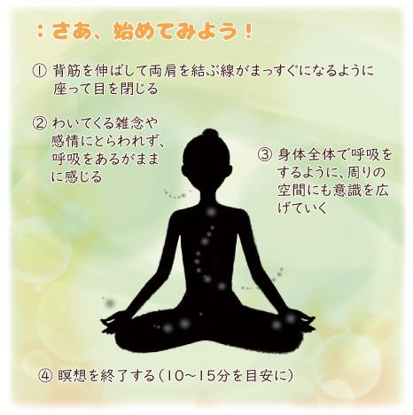 マインドフルネス瞑想を始めてみよう!